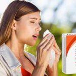 Гистанол Нео от аллергии